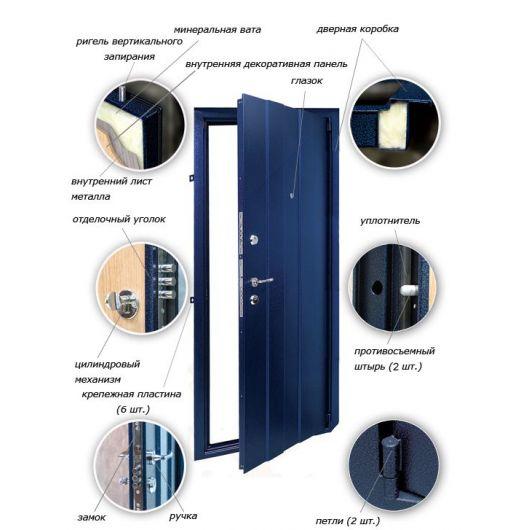 Что учесть при покупке входной железной двери?